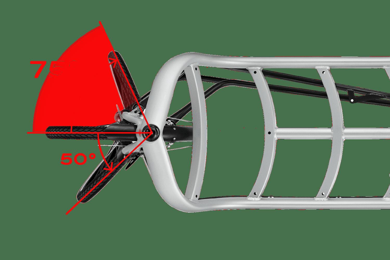 E Lastenrad Triobike Cargo Enviolo Ca